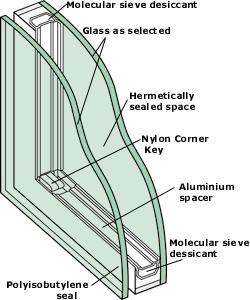 PVCu replacement windows - cross section of an insulating glass sealed unit