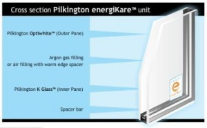 Energy Efficiency of PVCu windows - Pilkington energiKare sealed units