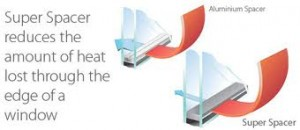 Energy efficiency of PVCu windows - super spacer bars in sealed units