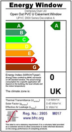 FENSA for doors - energy rating certificate