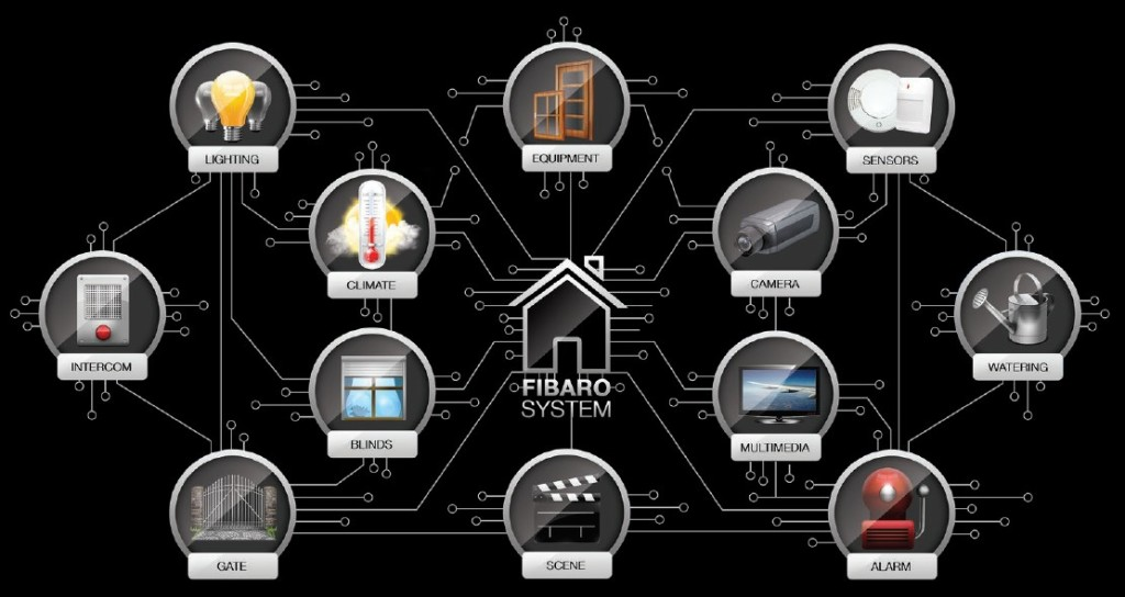 Smart Home Installation of Fibaro Home Automation Systems